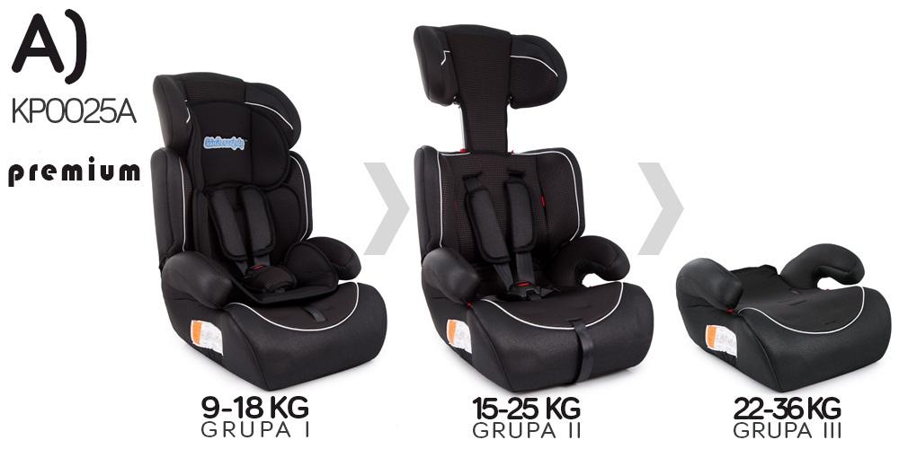 kinderautositz autokindersitz 9 36 kg autositz kindersitz gruppe 1 2 3 kp0025a ebay. Black Bedroom Furniture Sets. Home Design Ideas